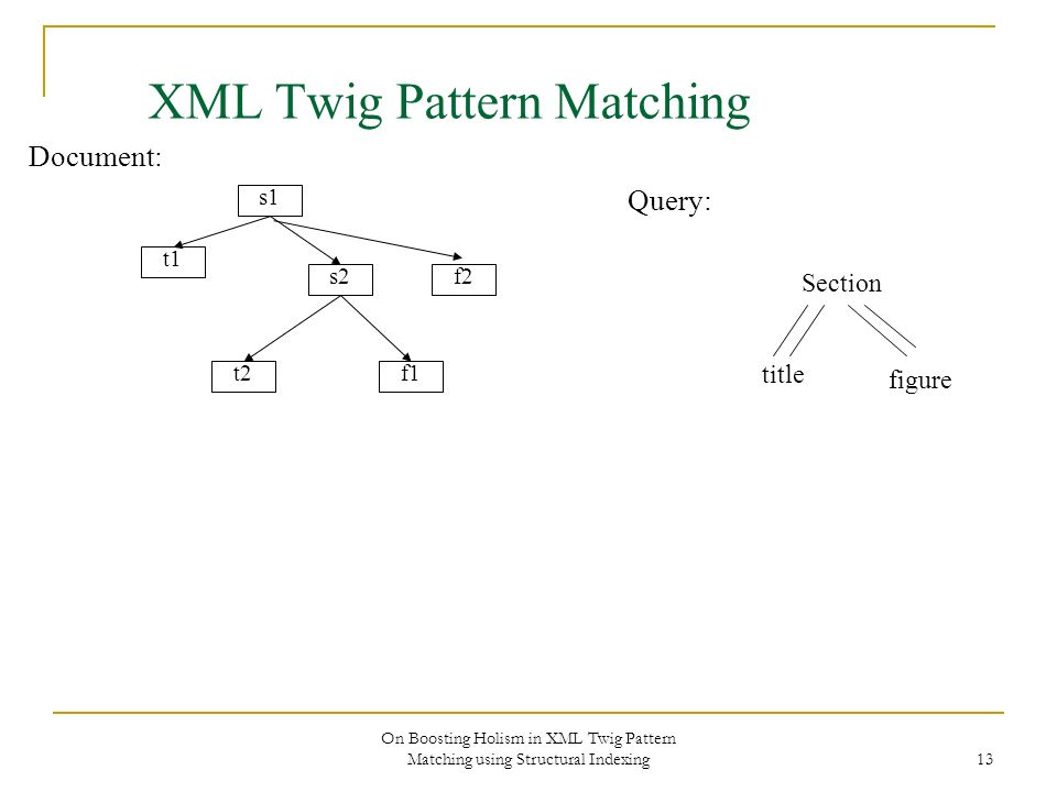 On Boosting Holism in XML Twig Pattern Matching using Structural Indexing 13 XML Twig Pattern Matching Document: s1 s2 f1 f2 t1 t2 Section title figure Query: