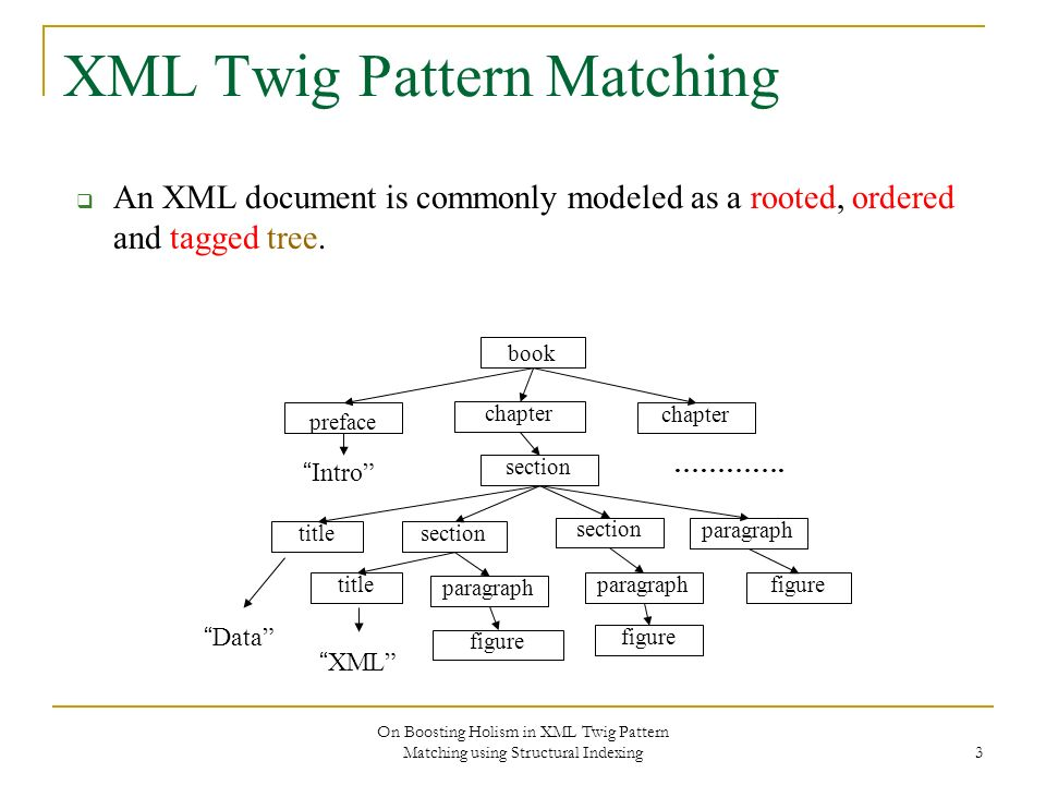 On Boosting Holism in XML Twig Pattern Matching using Structural Indexing 3 XML Twig Pattern Matching An XML document is commonly modeled as a rooted,