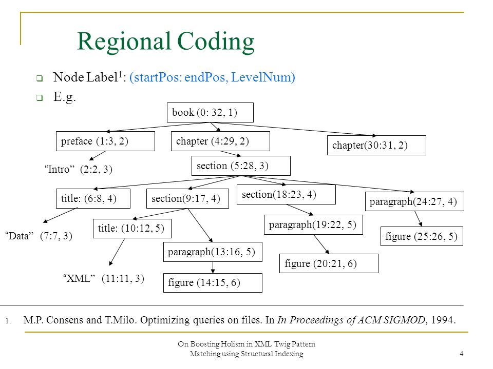 On Boosting Holism in XML Twig Pattern Matching using Structural Indexing 4 Regional Coding Node Label 1 : (startPos: endPos, LevelNum) E.g. book (0: