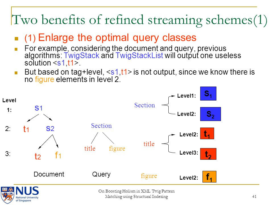 On Boosting Holism in XML Twig Pattern Matching using Structural Indexing 41 Two benefits of refined streaming schemes(1) (1) Enlarge the optimal quer