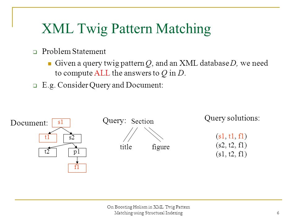 On Boosting Holism in XML Twig Pattern Matching using Structural Indexing 6 XML Twig Pattern Matching Problem Statement Given a query twig pattern Q,