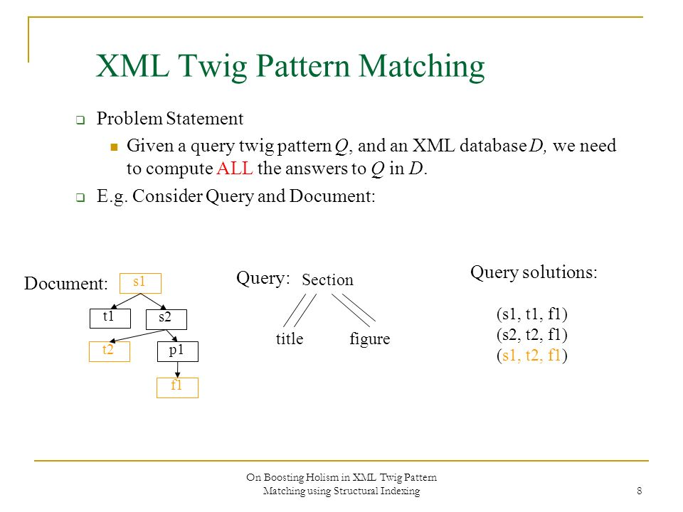 On Boosting Holism in XML Twig Pattern Matching using Structural Indexing 8 XML Twig Pattern Matching Problem Statement Given a query twig pattern Q, and an XML database D, we need to compute ALL the answers to Q in D.