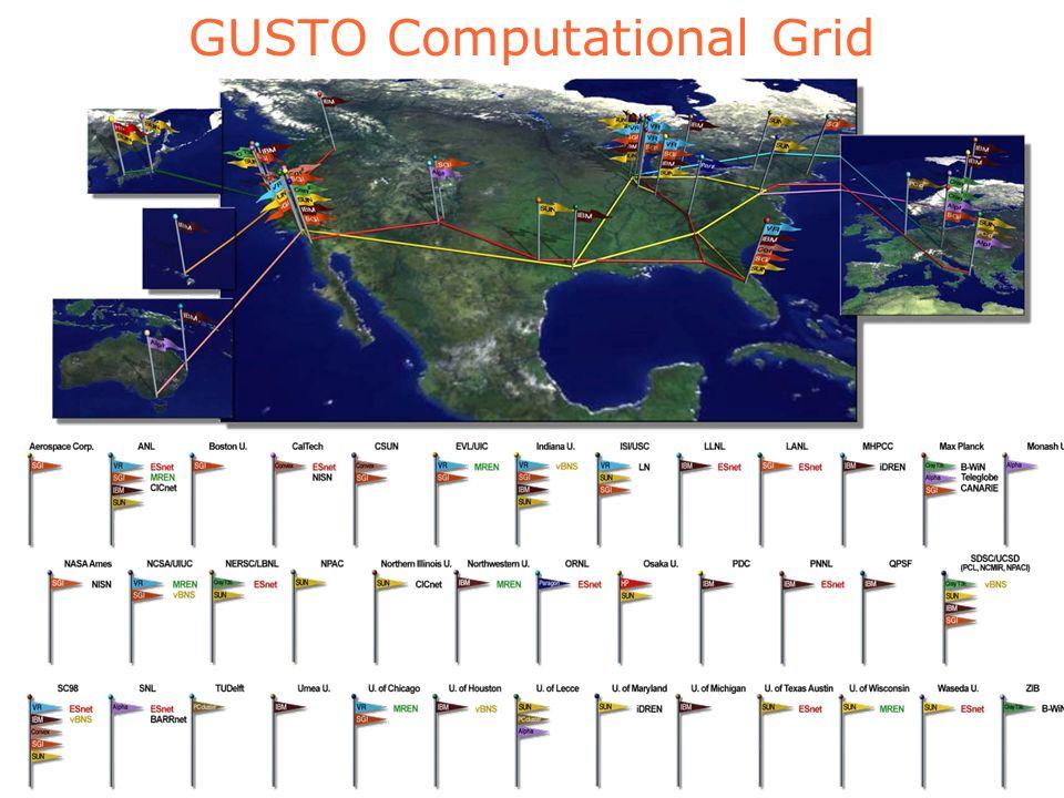 foster@mcs.anl.gov ARGONNE CHICAGO GUSTO Computational Grid