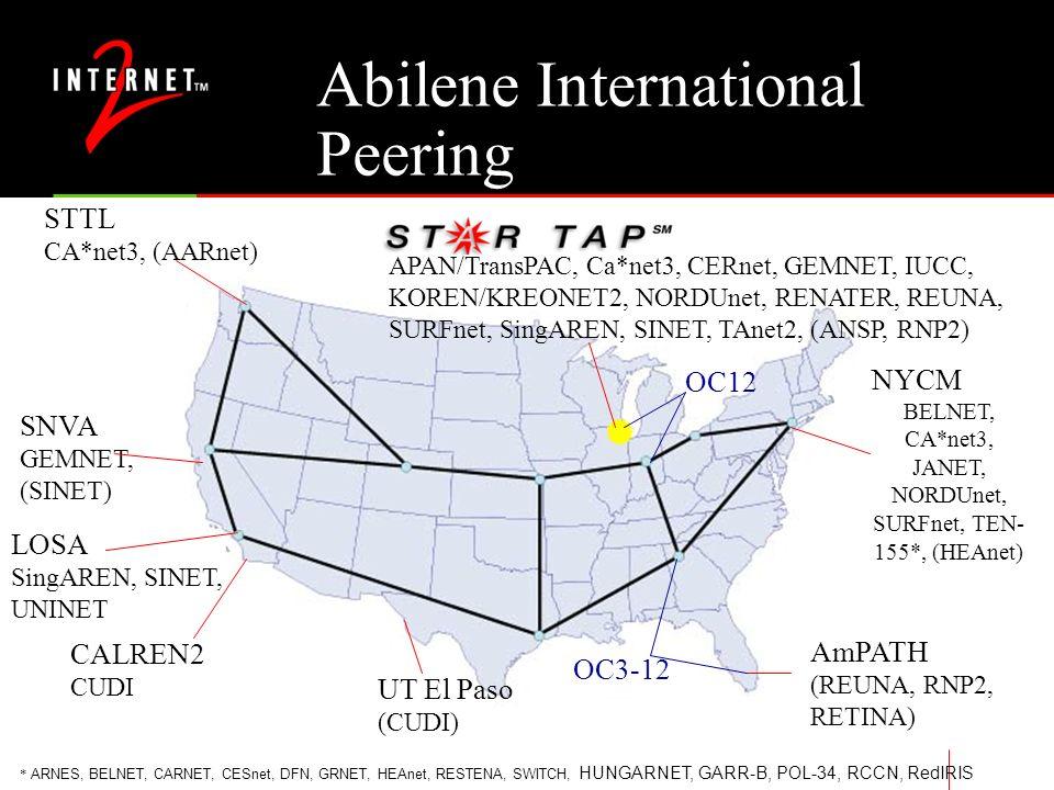 Abilene International Peering APAN/TransPAC, Ca*net3, CERnet, GEMNET, IUCC, KOREN/KREONET2, NORDUnet, RENATER, REUNA, SURFnet, SingAREN, SINET, TAnet2, (ANSP, RNP2) OC12 NYCM BELNET, CA*net3, JANET, NORDUnet, SURFnet, TEN- 155*, (HEAnet) STTL CA*net3, (AARnet) SNVA GEMNET, (SINET) LOSA SingAREN, SINET, UNINET AmPATH (REUNA, RNP2, RETINA) OC3-12 UT El Paso (CUDI) CALREN2 CUDI * ARNES, BELNET, CARNET, CESnet, DFN, GRNET, HEAnet, RESTENA, SWITCH, HUNGARNET, GARR-B, POL-34, RCCN, RedIRIS 1 May 2001