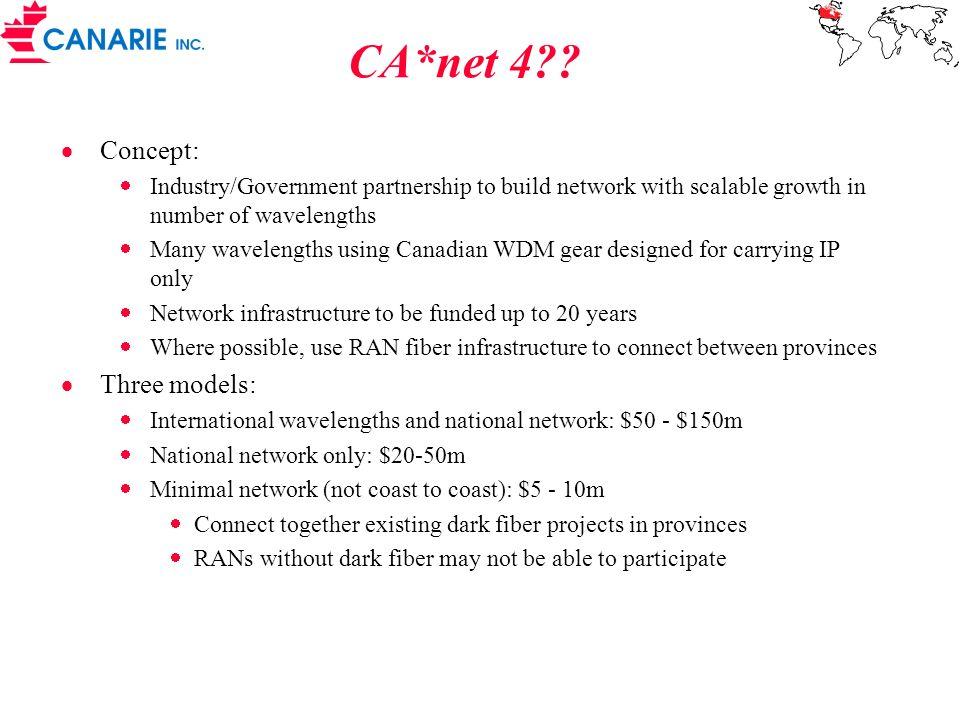 CA*net 4 .