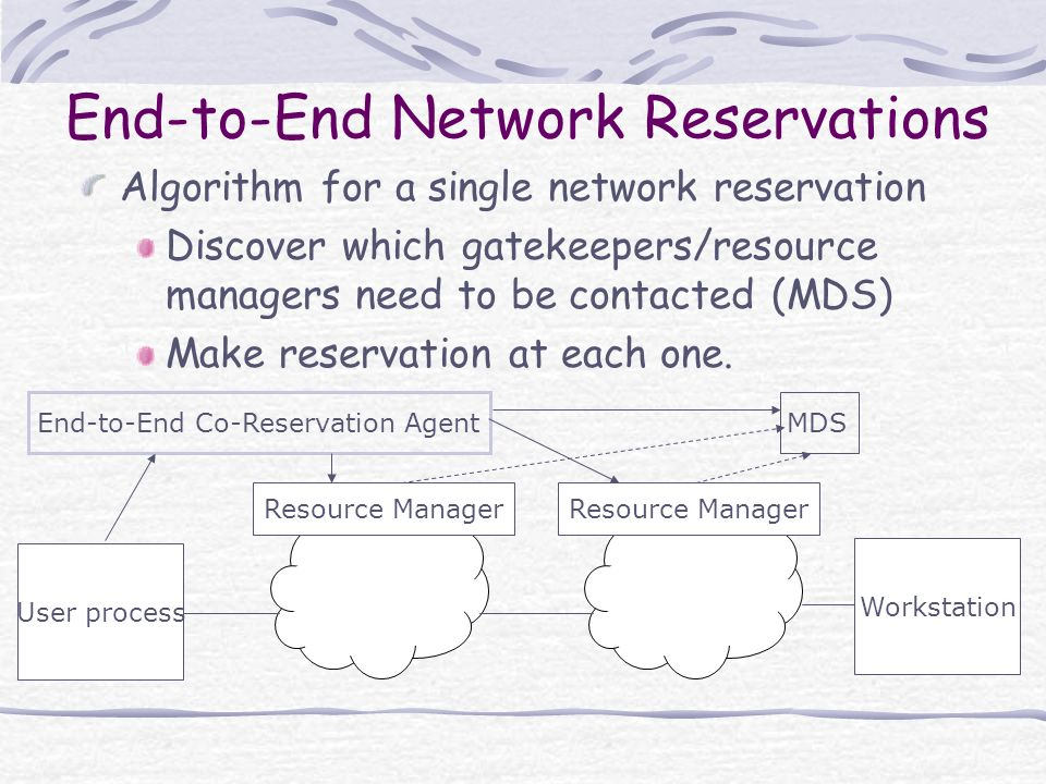End-to-End Network Reservations Algorithm for a single network reservation Discover which gatekeepers/resource managers need to be contacted (MDS) Make reservation at each one.
