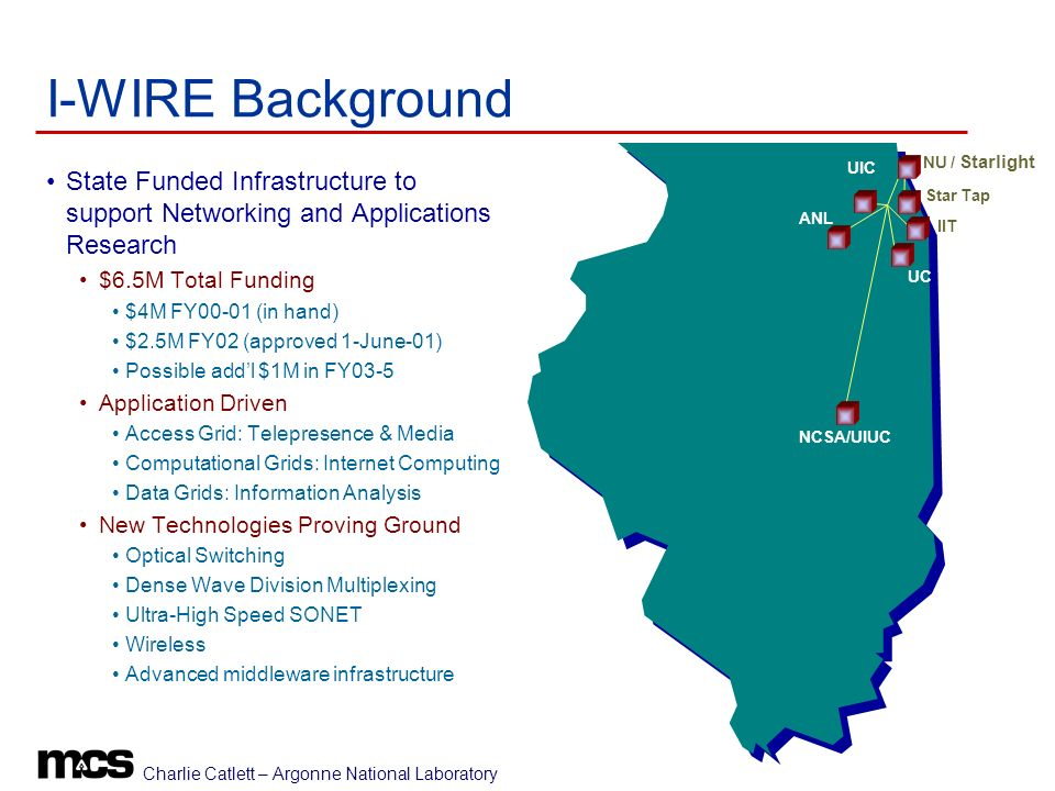 I-WIRE Background State Funded Infrastructure to support Networking and Applications Research $6.5M Total Funding $4M FY00-01 (in hand) $2.5M FY02 (approved 1-June-01) Possible addl $1M in FY03-5 Application Driven Access Grid: Telepresence & Media Computational Grids: Internet Computing Data Grids: Information Analysis New Technologies Proving Ground Optical Switching Dense Wave Division Multiplexing Ultra-High Speed SONET Wireless Advanced middleware infrastructure UIC ANL NCSA/UIUC UC NU / Starlight Star Tap IIT Charlie Catlett – Argonne National Laboratory