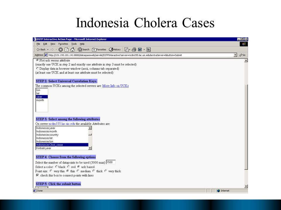 Indonesia Cholera Cases