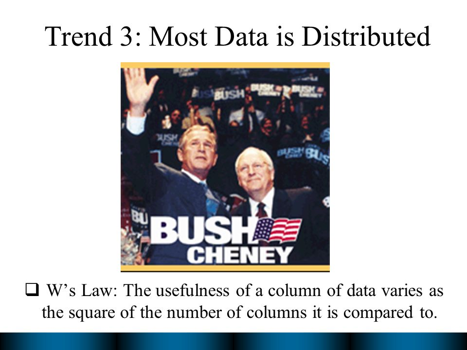 Trend 3: Most Data is Distributed Ws Law: The usefulness of a column of data varies as the square of the number of columns it is compared to.