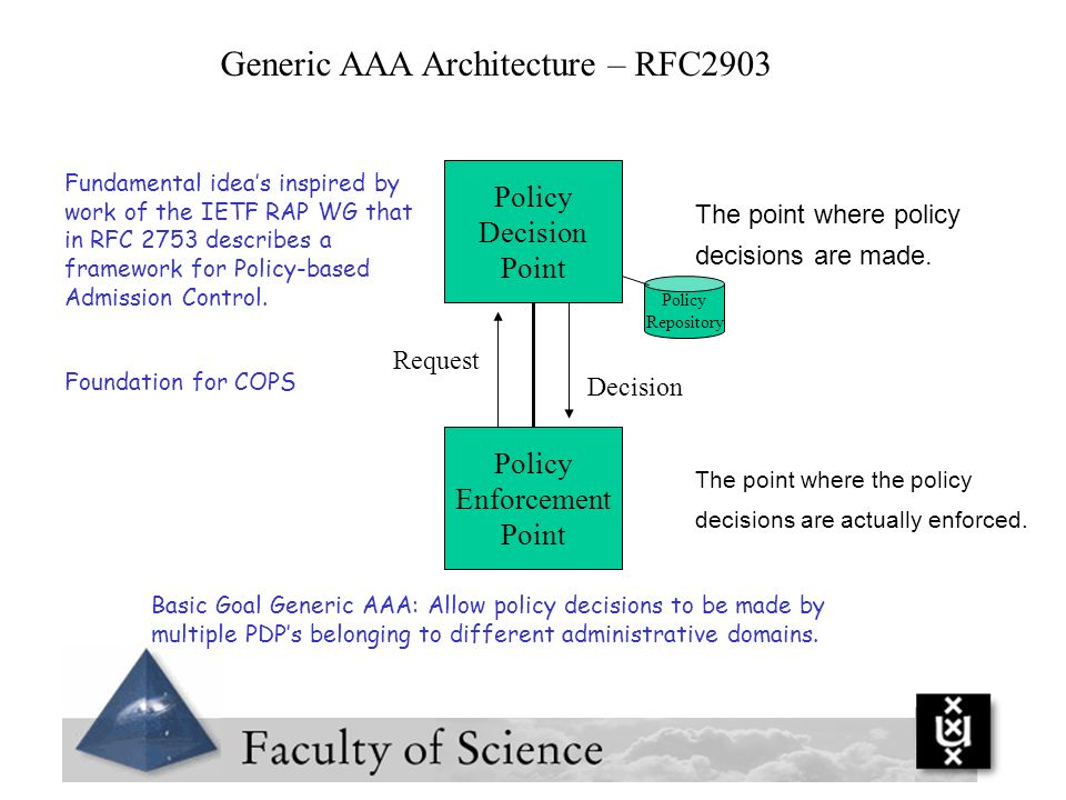 Generic AAA Architecture – RFC2903 Policy Decision Point Policy Enforcement Point Fundamental ideas inspired by work of the IETF RAP WG that in RFC 27