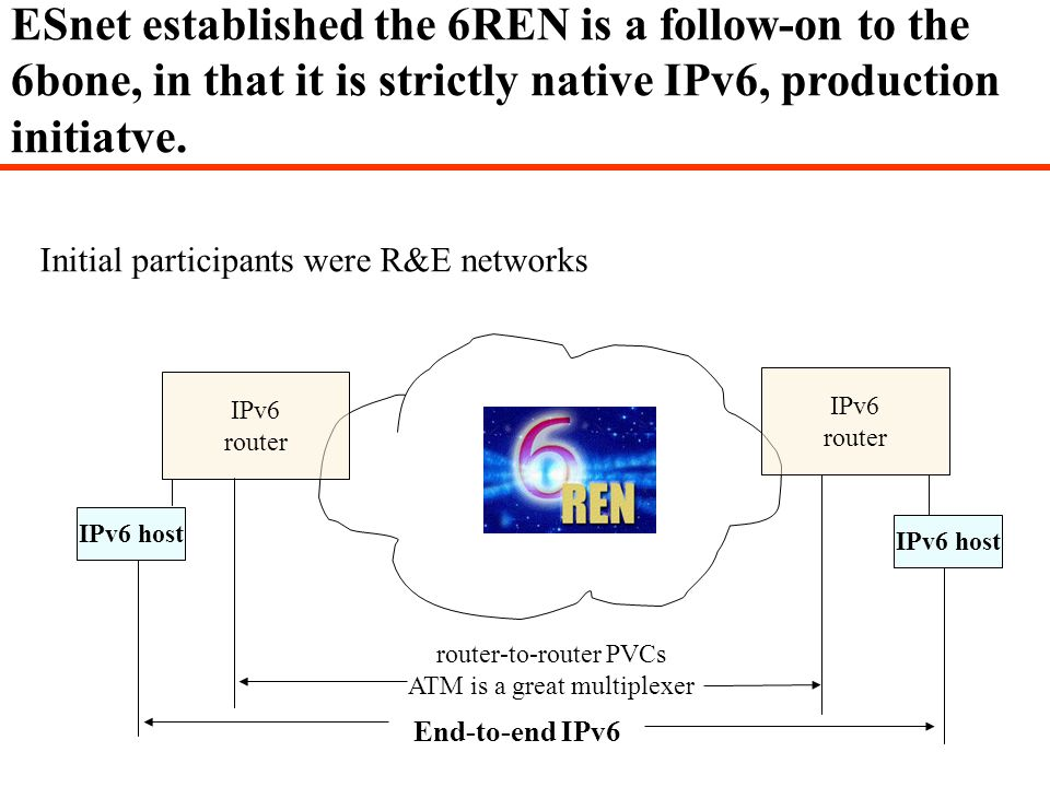 ESnet established the 6REN is a follow-on to the 6bone, in that it is strictly native IPv6, production initiatve. IPv6 router IPv6 router IPv6 host En