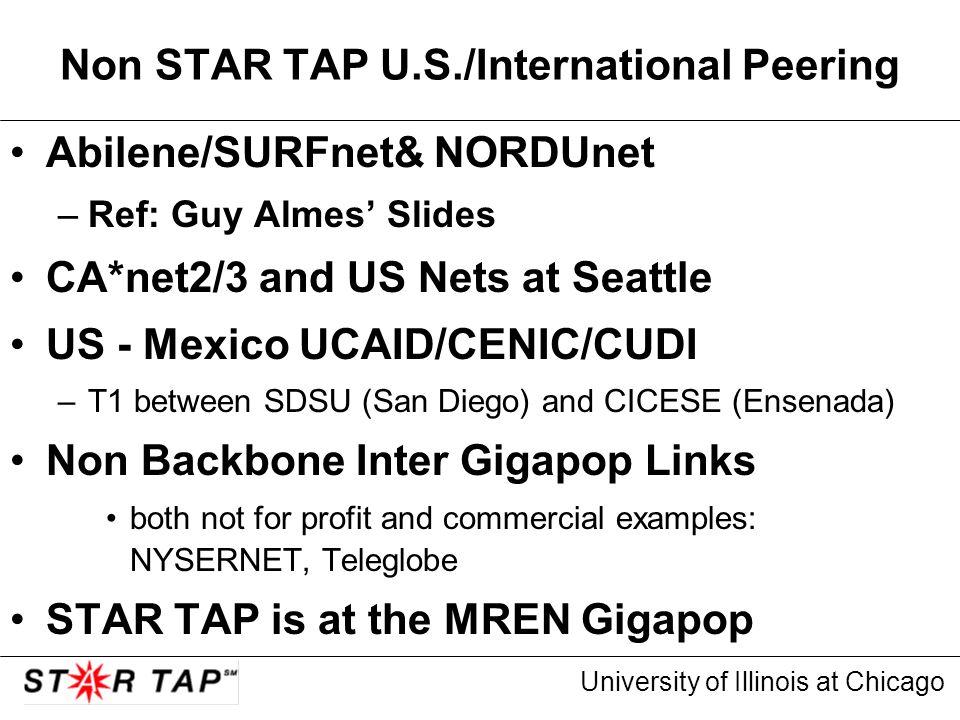University of Illinois at Chicago Non STAR TAP U.S./International Peering Abilene/SURFnet& NORDUnet –Ref: Guy Almes Slides CA*net2/3 and US Nets at Se