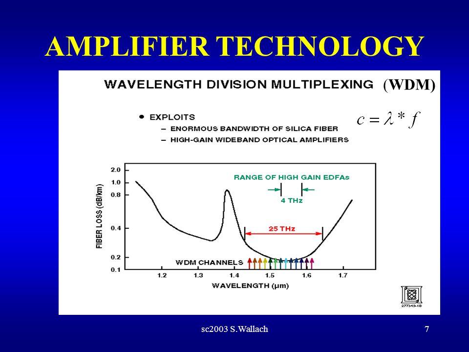 sc2003 S.Wallach7 AMPLIFIER TECHNOLOGY (WDM)