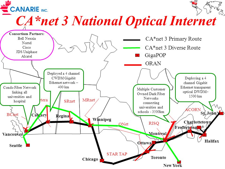 GigaPOP CA*net 3 National Optical Internet Vancouver Calgary Regina Winnipeg Ottawa Montreal Toronto Halifax St.