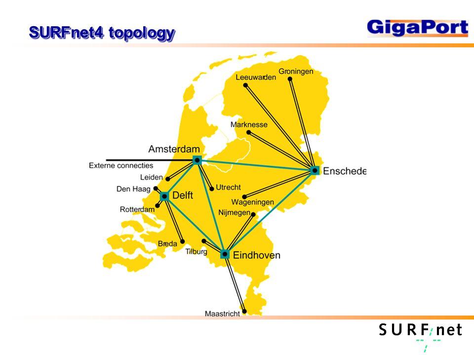 SURFnet4 topology