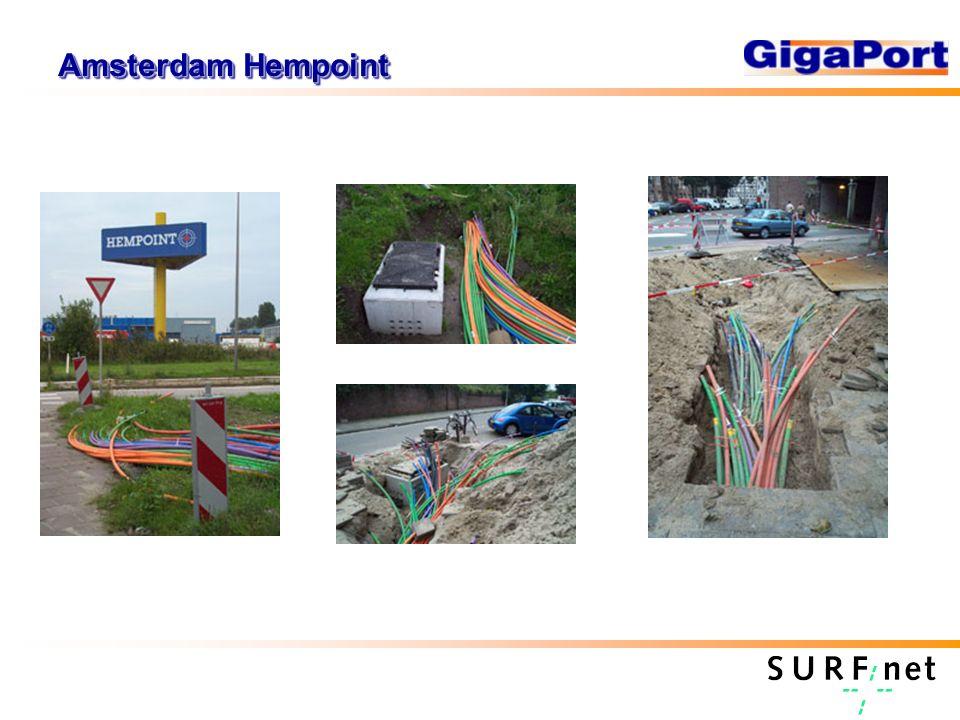 External connectivity - Current situation Amsterdam Internet Exchange: 2 Gbit/s TEN-155: 622 Mbit/s via resilient gigabit ethernet Global Internet: 1 Gbit/s Abilene: 155 Mbit/s, STAR TAP: 155 Mbit/s Partners: Teleglobe en Level3 Services: IPv4 unicast and multicast, IPv6