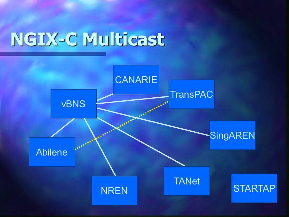 STARTAP NGIX-C Multicast vBNS TANet SingAREN NREN Abilene CANARIE TransPAC