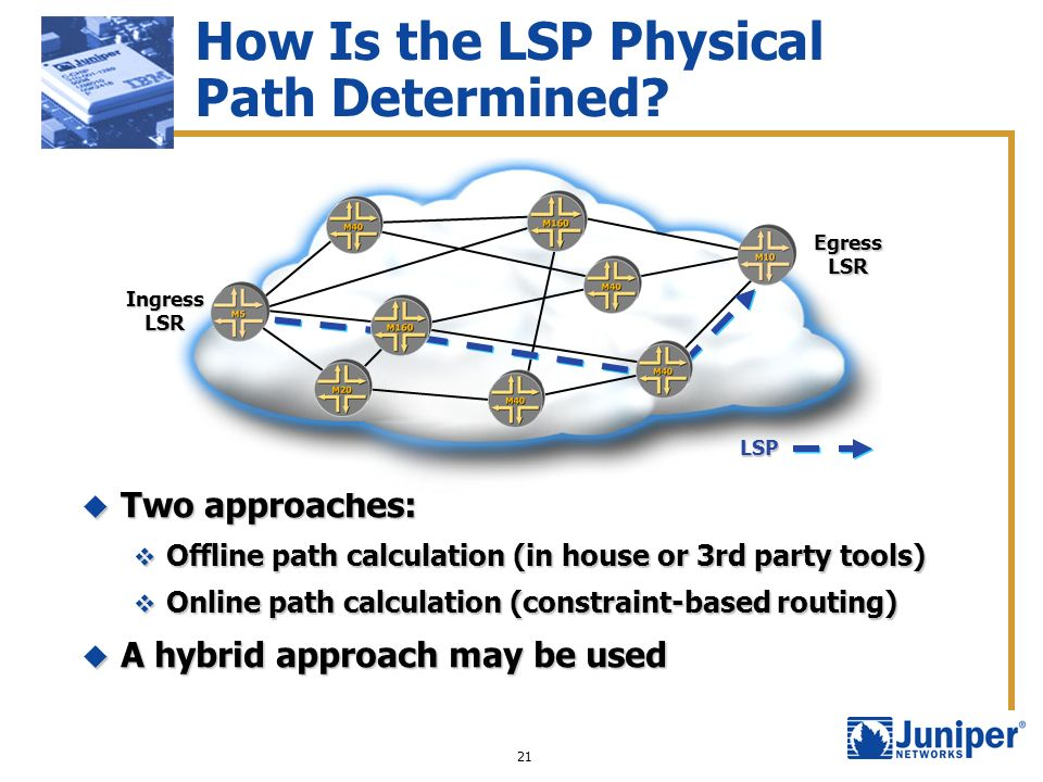 21 How Is the LSP Physical Path Determined? Two approaches: Two approaches: Offline path calculation (in house or 3rd party tools) Offline path calcul