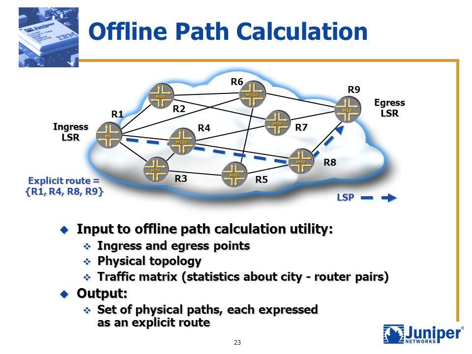 23 Ingress LSR Egress LSR LSP Offline Path Calculation Input to offline path calculation utility: Input to offline path calculation utility: Ingress a
