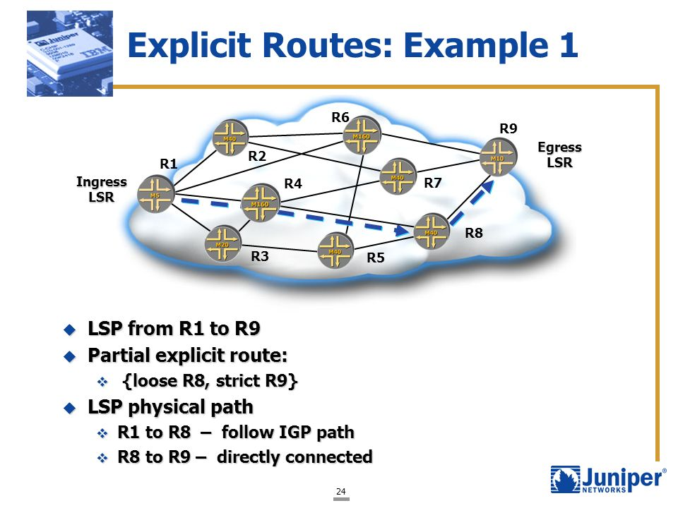 24 Explicit Routes: Example 1 LSP from R1 to R9 LSP from R1 to R9 Partial explicit route: Partial explicit route: {loose R8, strict R9} {loose R8, str