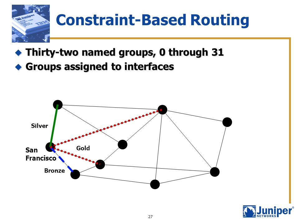 27 Constraint-Based Routing Thirty-two named groups, 0 through 31 Thirty-two named groups, 0 through 31 Groups assigned to interfaces Groups assigned