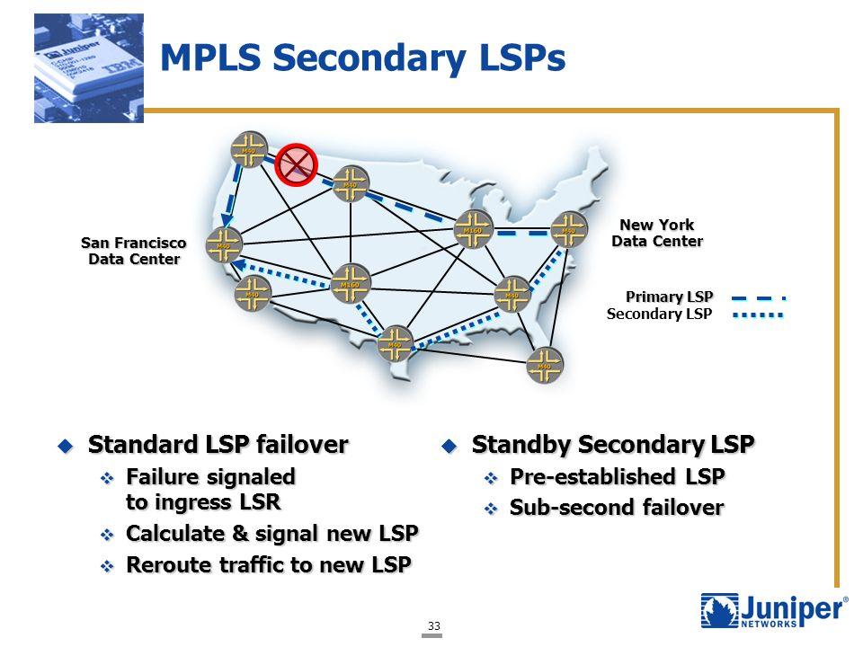 33 MPLS Secondary LSPs Standard LSP failover Standard LSP failover Failure signaled to ingress LSR Failure signaled to ingress LSR Calculate & signal