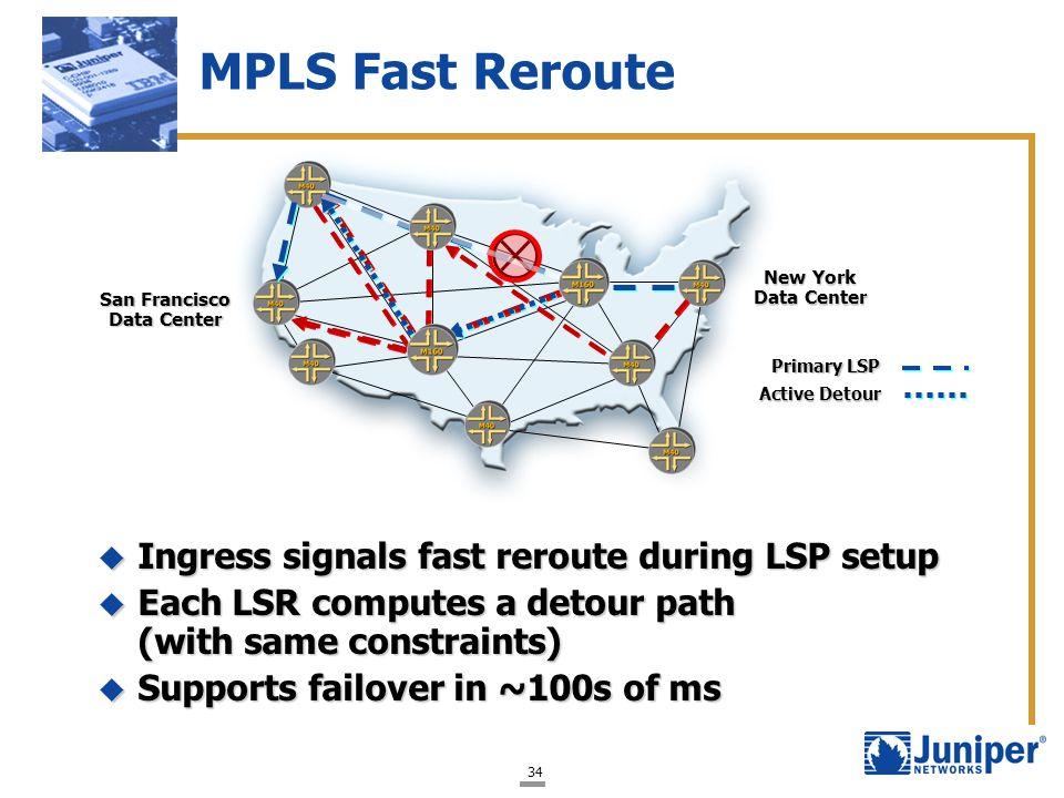 34 MPLS Fast Reroute Ingress signals fast reroute during LSP setup Ingress signals fast reroute during LSP setup Each LSR computes a detour path (with