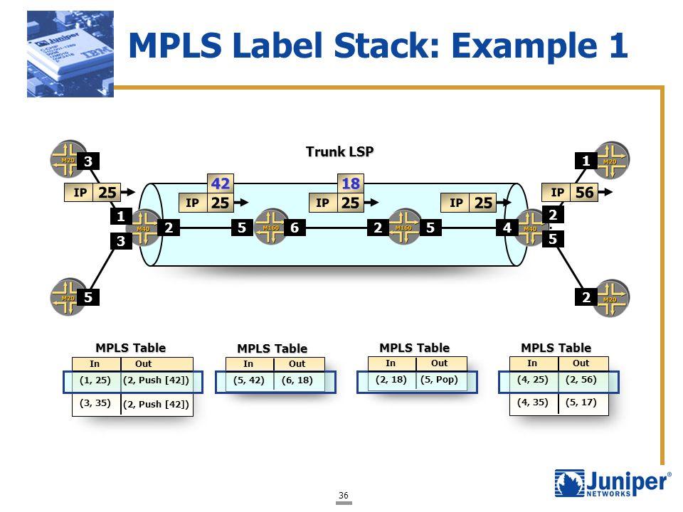 36 3 5 2 1 2 1 3 2 5 4 Trunk LSP MPLS Label Stack: Example 142 25 IP18 25 IP 25 IP 56 IP MPLS Table InOut (5, 42)(6, 18) MPLS Table InOut (2, 18)(5, P