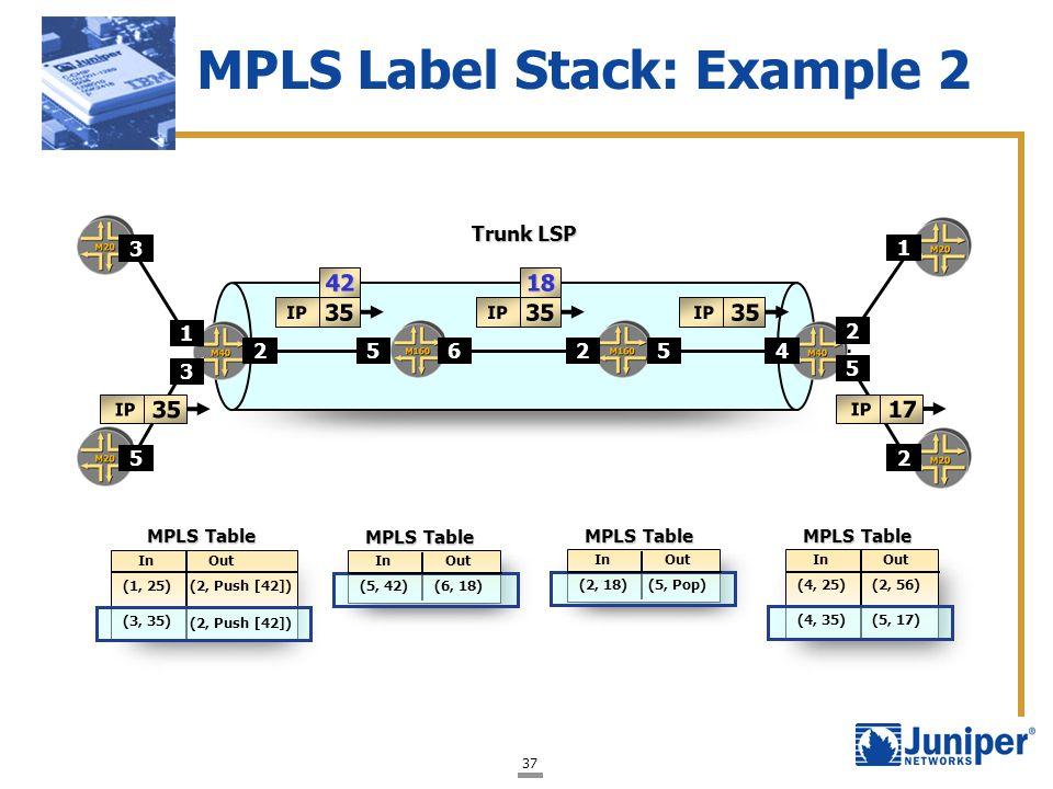 37 3 5 2 1 2 1 3 2 5 4 Trunk LSP MPLS Label Stack: Example 242 35 IP18 35 IP 35 IP 17 IP MPLS Table InOut (5, 42)(6, 18) MPLS Table InOut (2, 18)(5, P