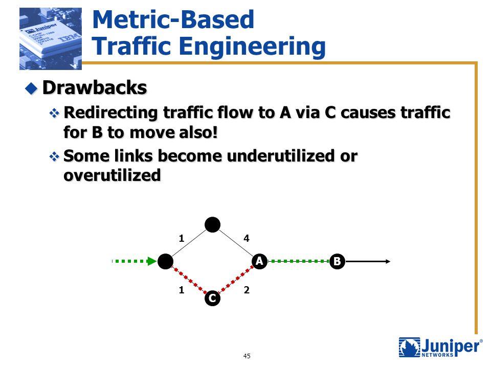 45 Metric-Based Traffic Engineering Drawbacks Drawbacks Redirecting traffic flow to A via C causes traffic for B to move also! Redirecting traffic flo