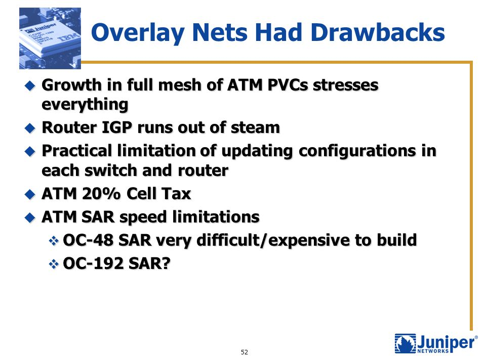 52 Overlay Nets Had Drawbacks Growth in full mesh of ATM PVCs stresses everything Growth in full mesh of ATM PVCs stresses everything Router IGP runs