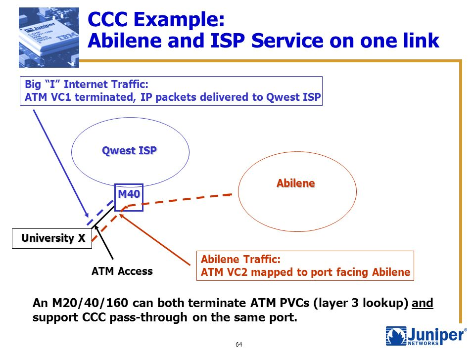 64 CCC Example: Abilene and ISP Service on one link University X ATM Access Big I Internet Traffic: ATM VC1 terminated, IP packets delivered to Qwest