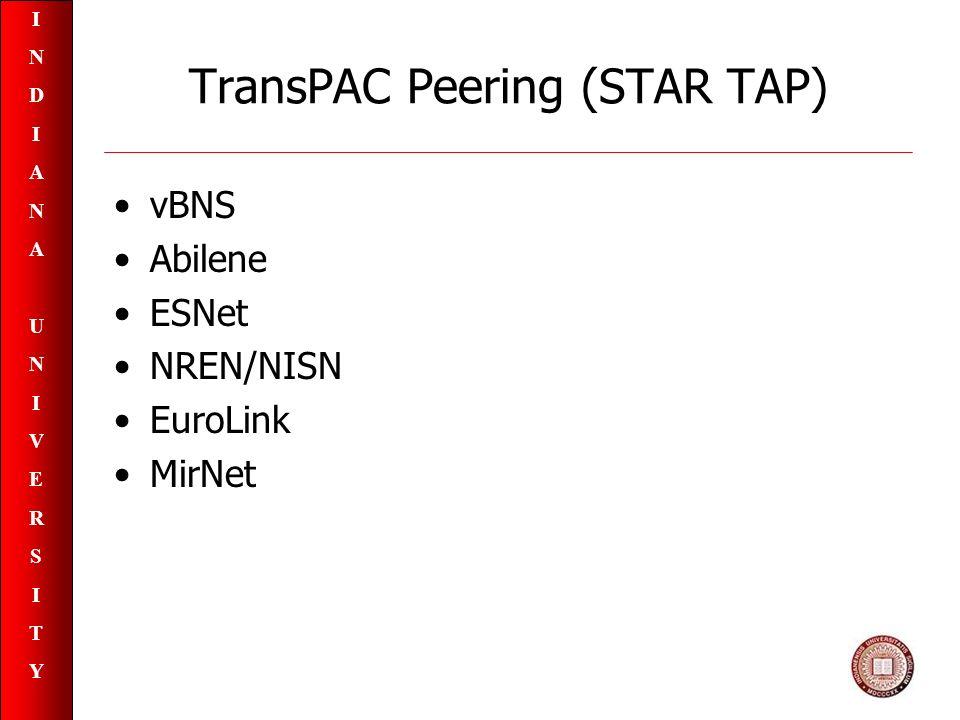 INDIANAUNIVERSITYINDIANAUNIVERSITY TransPAC Peering (STAR TAP) vBNS Abilene ESNet NREN/NISN EuroLink MirNet