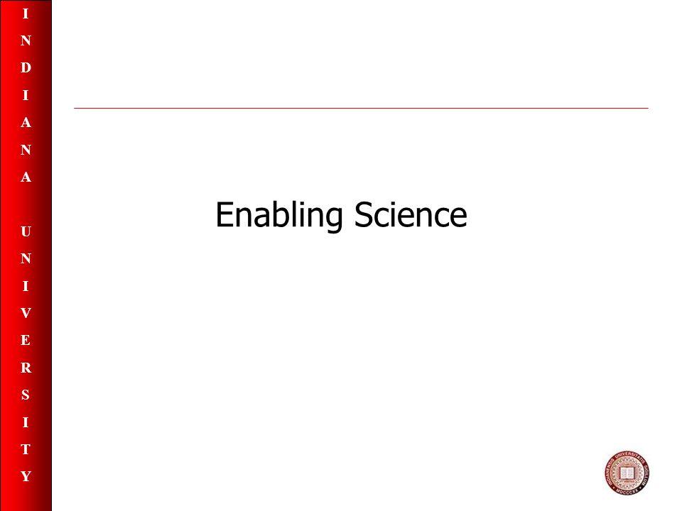 INDIANAUNIVERSITYINDIANAUNIVERSITY Enabling Science