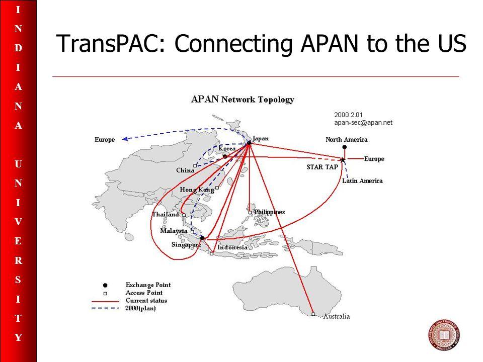 INDIANAUNIVERSITYINDIANAUNIVERSITY TransPAC: Connecting APAN to the US