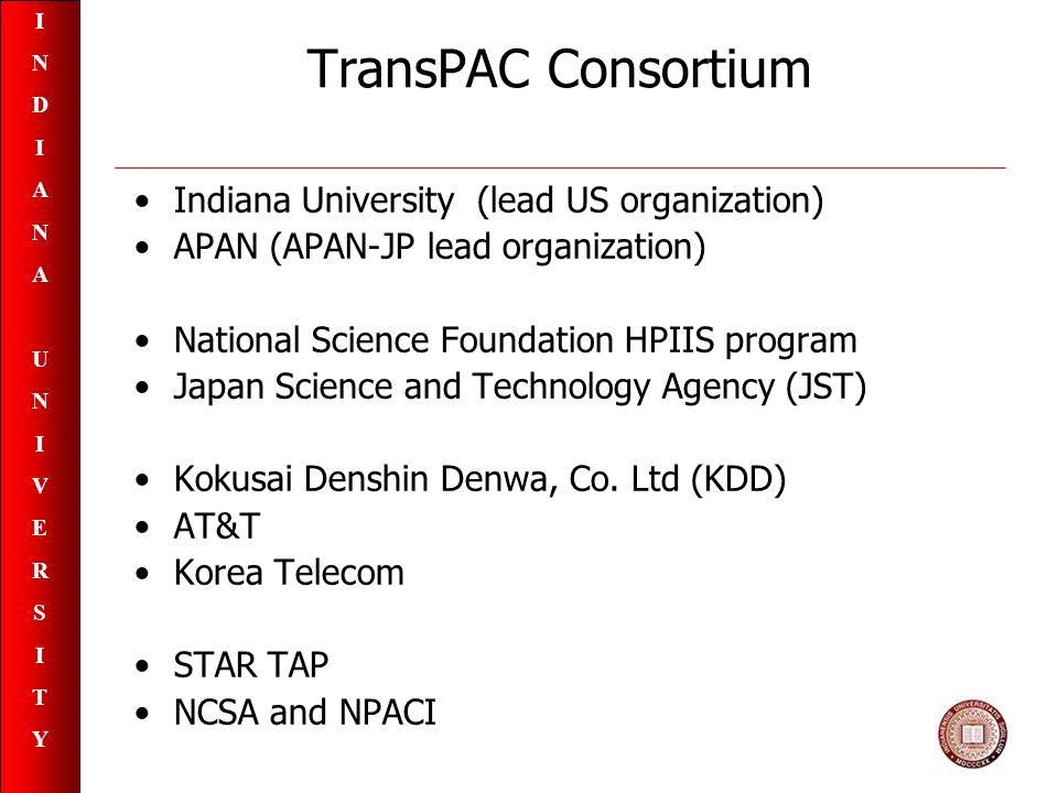 INDIANAUNIVERSITYINDIANAUNIVERSITY TransPAC Consortium Indiana University (lead US organization) APAN (APAN-JP lead organization) National Science Fou