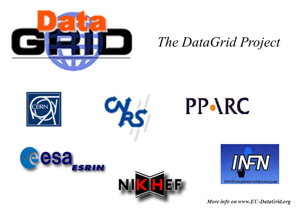 The DataGrid Project More info on www.EU-DataGrid.org