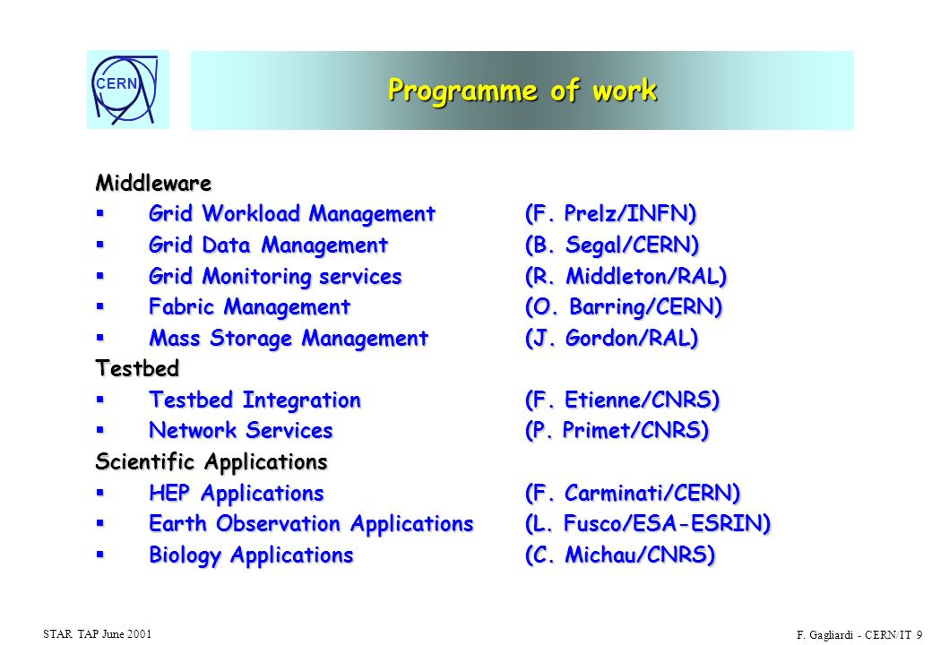 CERN STAR TAP June 2001 F. Gagliardi - CERN/IT 9 Programme of work Middleware Grid Workload Management (F. Prelz/INFN) Grid Workload Management (F. Pr