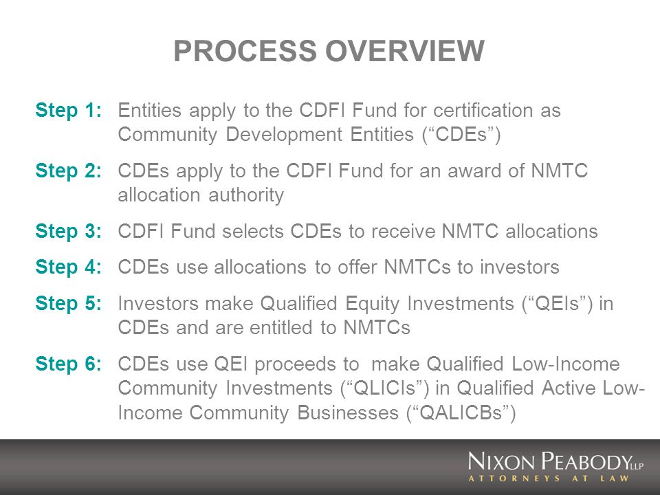 PROCESS OVERVIEW Step 1:Entities apply to the CDFI Fund for certification as Community Development Entities (CDEs) Step 2:CDEs apply to the CDFI Fund for an award of NMTC allocation authority Step 3:CDFI Fund selects CDEs to receive NMTC allocations Step 4:CDEs use allocations to offer NMTCs to investors Step 5:Investors make Qualified Equity Investments (QEIs) in CDEs and are entitled to NMTCs Step 6:CDEs use QEI proceeds to make Qualified Low-Income Community Investments (QLICIs) in Qualified Active Low- Income Community Businesses (QALICBs)