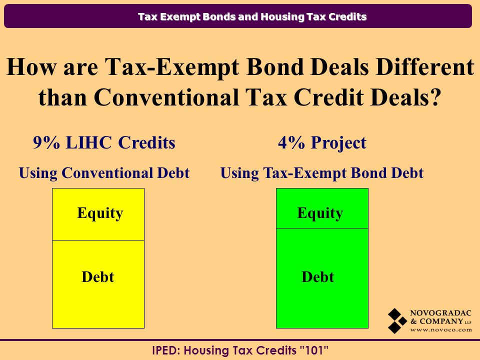 Tax Exempt Bonds and Housing Tax Credits IPED: Housing Tax Credits