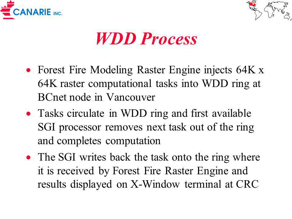 WDD Process Forest Fire Modeling Raster Engine injects 64K x 64K raster computational tasks into WDD ring at BCnet node in Vancouver Tasks circulate in WDD ring and first available SGI processor removes next task out of the ring and completes computation The SGI writes back the task onto the ring where it is received by Forest Fire Raster Engine and results displayed on X-Window terminal at CRC