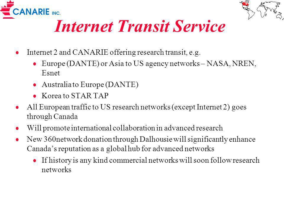 Wavelength Setup AS 1 AS 2 AS 3 AS 4 AS 5 AS 6 Dark Fiber Wavelength Object owned by primary customer Wavelength Subcontracted by primary customer to a third party AS 1- AS 6 Peer AS 2- AS 5 Peer 2 3 4 5 6 1 7 8 9 10 12 13 14 15 Regional Network University ISP router