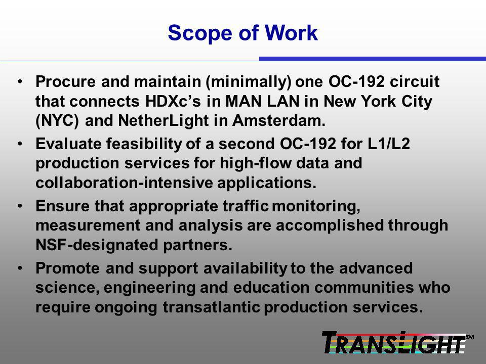 Scope of Work Procure and maintain (minimally) one OC-192 circuit that connects HDXcs in MAN LAN in New York City (NYC) and NetherLight in Amsterdam.