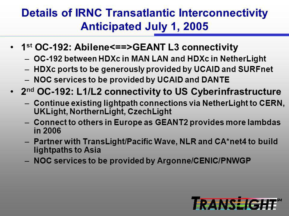 Details of IRNC Transatlantic Interconnectivity Anticipated July 1, 2005 1 st OC-192: Abilene GEANT L3 connectivity –OC-192 between HDXc in MAN LAN an