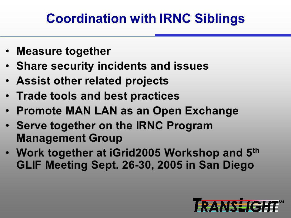 Coordination with IRNC Siblings Measure together Share security incidents and issues Assist other related projects Trade tools and best practices Promote MAN LAN as an Open Exchange Serve together on the IRNC Program Management Group Work together at iGrid2005 Workshop and 5 th GLIF Meeting Sept.