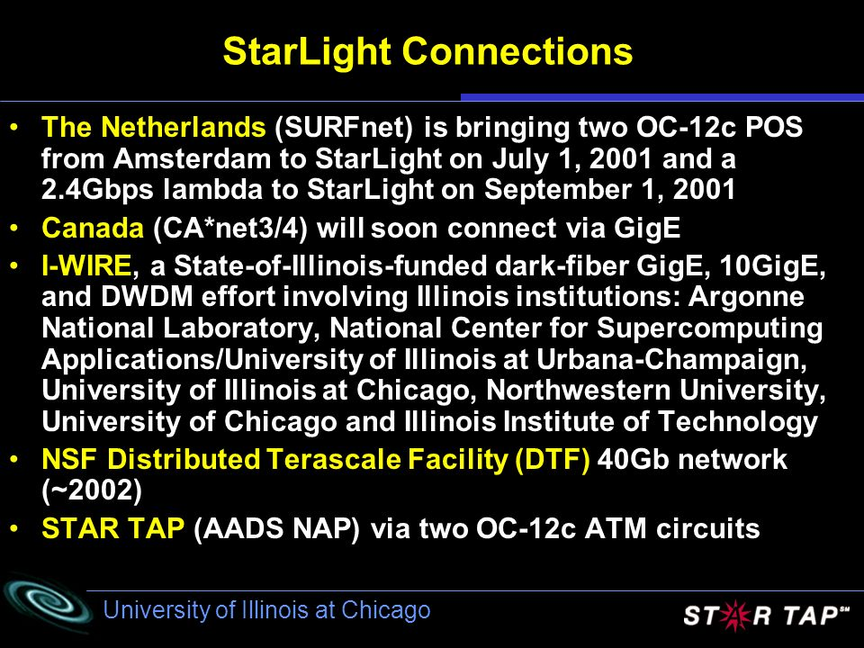 University of Illinois at Chicago StarLight Connections The Netherlands (SURFnet) is bringing two OC-12c POS from Amsterdam to StarLight on July 1, 2001 and a 2.4Gbps lambda to StarLight on September 1, 2001 Canada (CA*net3/4) will soon connect via GigE I-WIRE, a State-of-Illinois-funded dark-fiber GigE, 10GigE, and DWDM effort involving Illinois institutions: Argonne National Laboratory, National Center for Supercomputing Applications/University of Illinois at Urbana-Champaign, University of Illinois at Chicago, Northwestern University, University of Chicago and Illinois Institute of Technology NSF Distributed Terascale Facility (DTF) 40Gb network (~2002) STAR TAP (AADS NAP) via two OC-12c ATM circuits