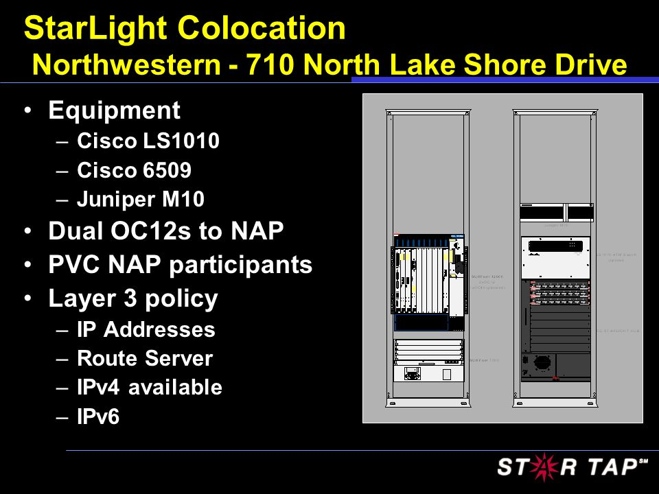 Equipment –Cisco LS1010 –Cisco 6509 –Juniper M10 Dual OC12s to NAP PVC NAP participants Layer 3 policy –IP Addresses –Route Server –IPv4 available –IPv6 StarLight Colocation Northwestern - 710 North Lake Shore Drive