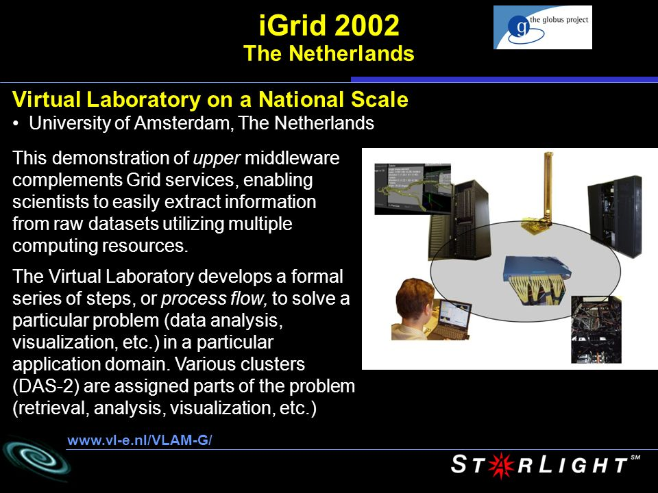 iGrid 2002 The Netherlands Virtual Laboratory on a National Scale University of Amsterdam, The Netherlands www.vl-e.nl/VLAM-G/ This demonstration of upper middleware complements Grid services, enabling scientists to easily extract information from raw datasets utilizing multiple computing resources.