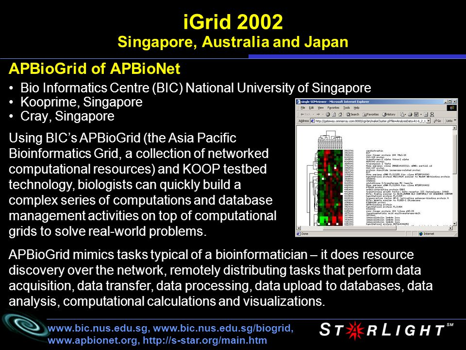 APBioGrid of APBioNet Bio Informatics Centre (BIC) National University of Singapore Kooprime, Singapore Cray, Singapore iGrid 2002 Singapore, Australia and Japan Using BICs APBioGrid (the Asia Pacific Bioinformatics Grid, a collection of networked computational resources) and KOOP testbed technology, biologists can quickly build a complex series of computations and database management activities on top of computational grids to solve real-world problems.