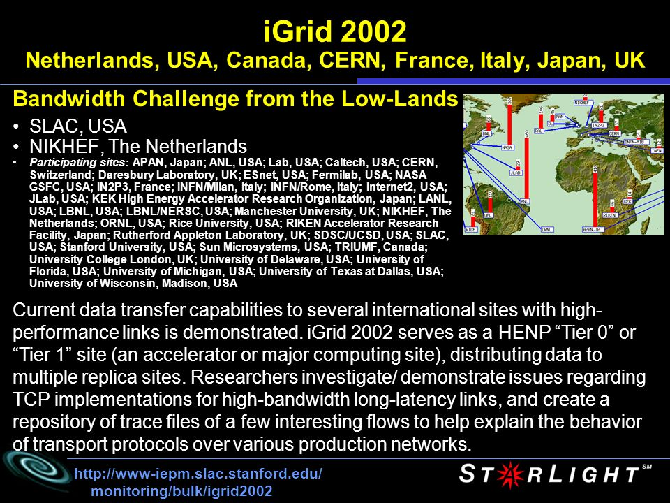 Bandwidth Challenge from the Low-Lands SLAC, USA NIKHEF, The Netherlands Participating sites: APAN, Japan; ANL, USA; Lab, USA; Caltech, USA; CERN, Switzerland; Daresbury Laboratory, UK; ESnet, USA; Fermilab, USA; NASA GSFC, USA; IN2P3, France; INFN/Milan, Italy; INFN/Rome, Italy; Internet2, USA; JLab, USA; KEK High Energy Accelerator Research Organization, Japan; LANL, USA; LBNL, USA; LBNL/NERSC, USA; Manchester University, UK; NIKHEF, The Netherlands; ORNL, USA; Rice University, USA; RIKEN Accelerator Research Facility, Japan; Rutherford Appleton Laboratory, UK; SDSC/UCSD, USA; SLAC, USA; Stanford University, USA; Sun Microsystems, USA; TRIUMF, Canada; University College London, UK; University of Delaware, USA; University of Florida, USA; University of Michigan, USA; University of Texas at Dallas, USA; University of Wisconsin, Madison, USA   monitoring/bulk/igrid2002 iGrid 2002 Netherlands, USA, Canada, CERN, France, Italy, Japan, UK Current data transfer capabilities to several international sites with high- performance links is demonstrated.